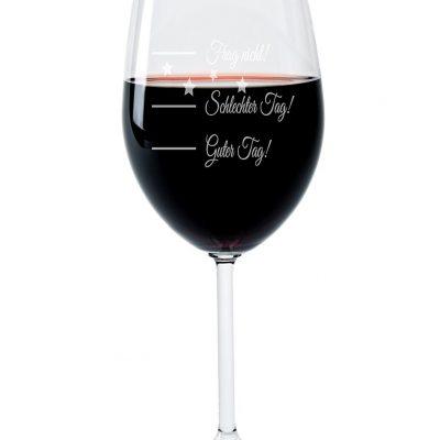 Weinglas mit Ansage